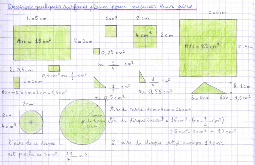 Charming calculer les metre carre 11 1000 m x 1000 m u003d 1 km x 1 km u003d 1 km plus - Calculer des metre carre ...