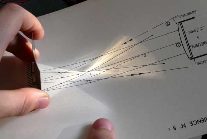 Exp riences d 39 optique avec un coffret r cr ations for Miroir concave convexe