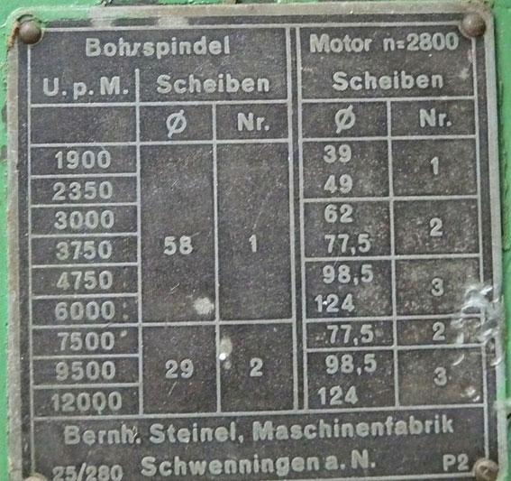 Perceuses d'horloger Steinel BST 1596 (petites perceuses à identifier svp) Plaque-steinel